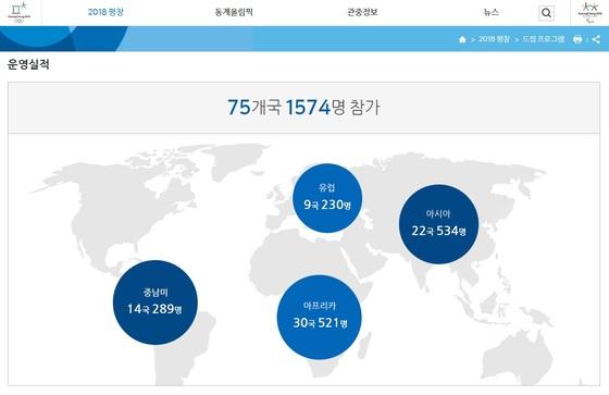 평창올림픽 홈페이지 내 '드림 프로그램' 소개 화면. 일본 열도와 사할린 부근 지도가 빠져 있다. 현재는 수정된 상태다. [평창올림픽 공식 홈페이지]