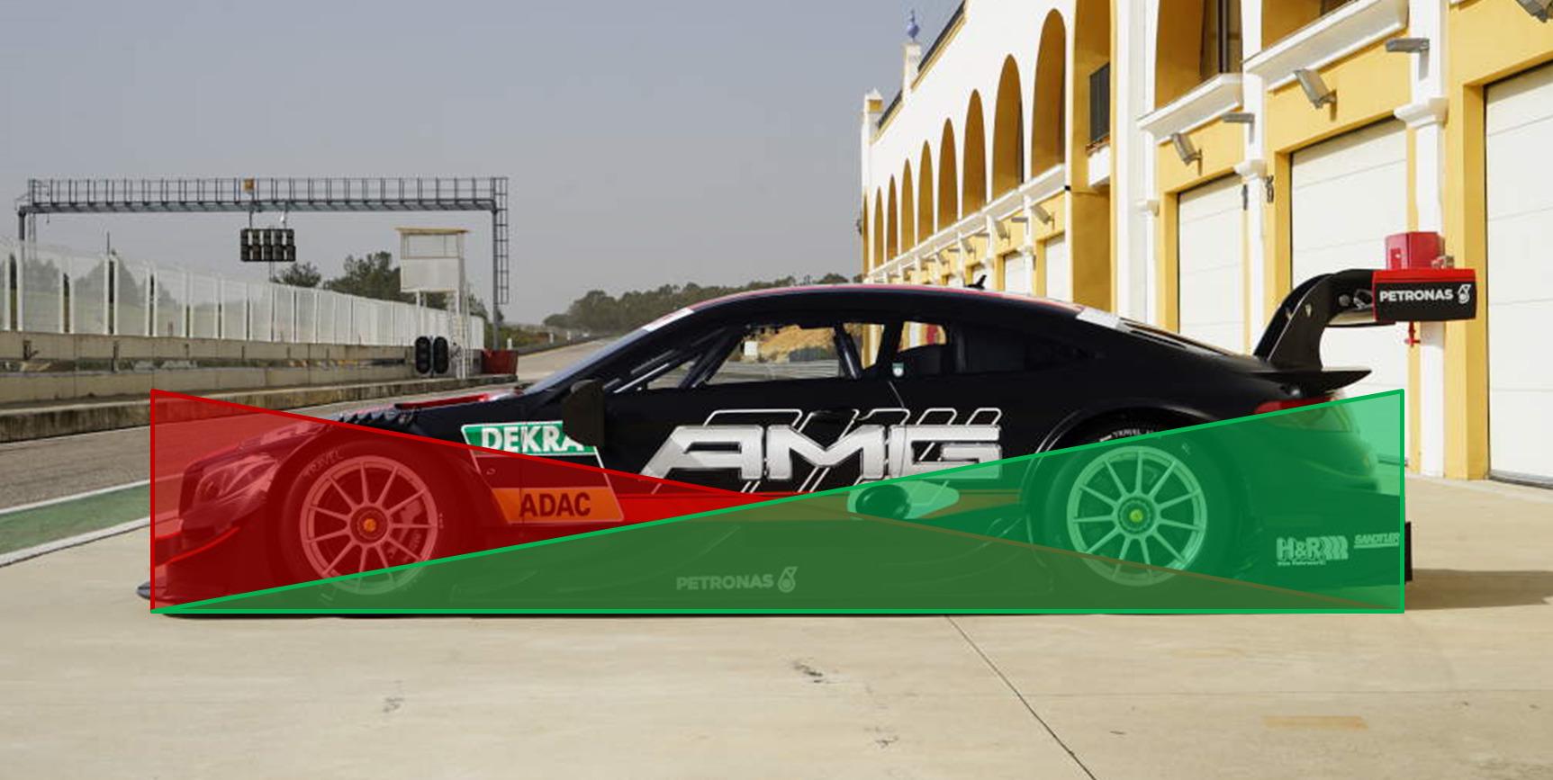 차량이 감속할 경우(빨간색) 앞으로, 가속할 경우(초록색) 뒤로 하중이 이동한다. 사진 : Mercedes AMG DTM 홈페이지