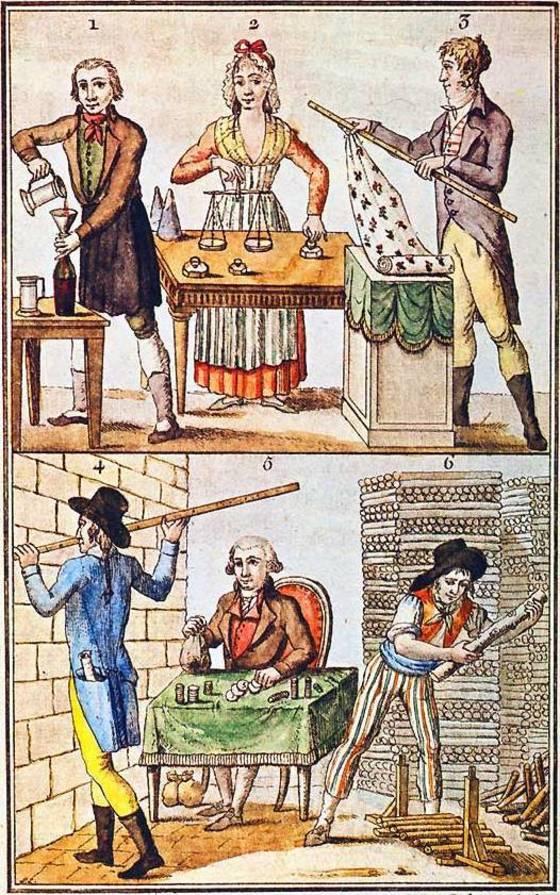 미터법의 내용을 보여주는 그림, 1800년. 차례로 1 부피(액체), 2 질량, 3 길이, 4 넓이, 5 화폐가치, 6 부피(고체).