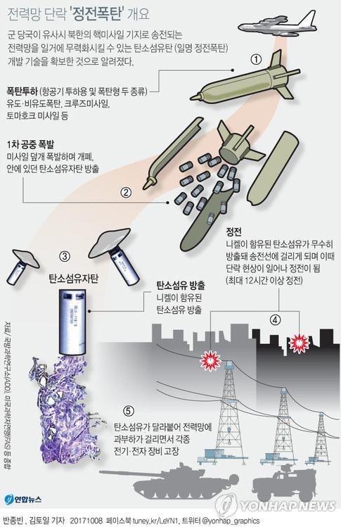 북한 전력망 무력화 '정전 폭탄' 개요. [연합뉴스]