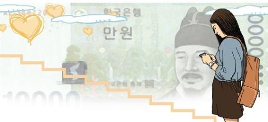 월급상승 일러스트. 김회룡 기자