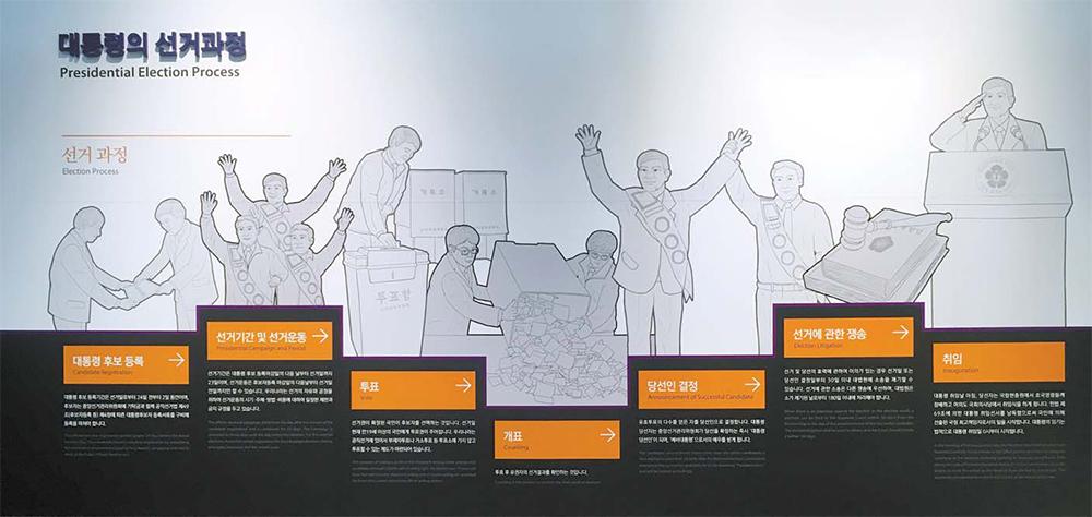 세종시 어진동에 위치한 대통령기록관에 설치된 대선 과정을 그린 삽화 전시물. 당선인·유권자 등 11명이 등장하는데 모두 남성으로 그려졌다. [강진규 기자]