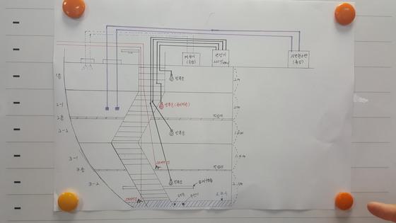 STX조선해양 폭발사고 선박의 내부 위치도. 위성욱 기자