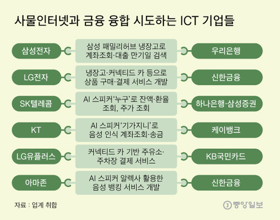 [그래픽=이정권 기자 gaga@joongang.co.kr]