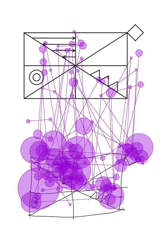 정상인이 레이도형테스트를 진행할 때 시각의 움직임을 추적한 결과. [사진 KIST]