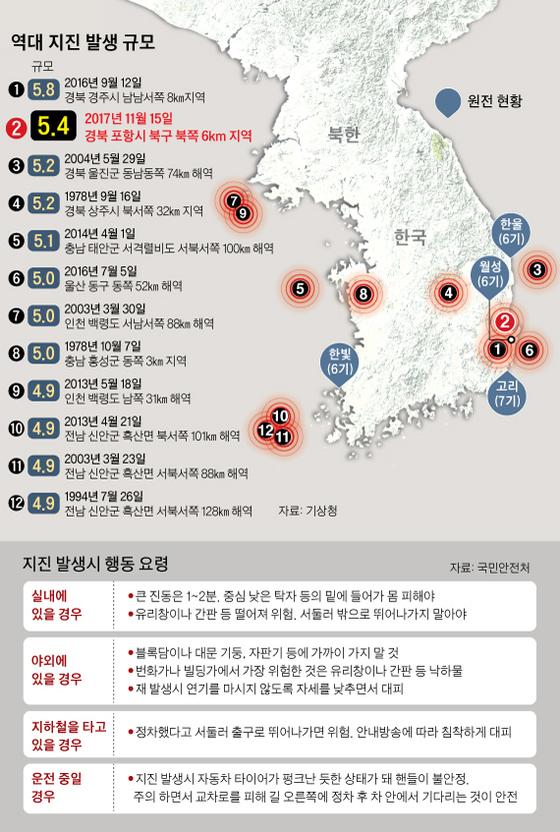 *그래픽=김주원 기자