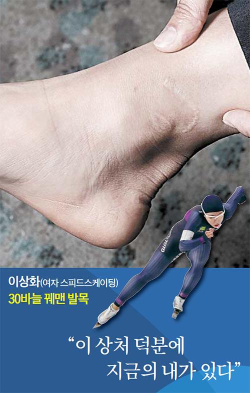 이상화(여자 스피드스케이팅)
