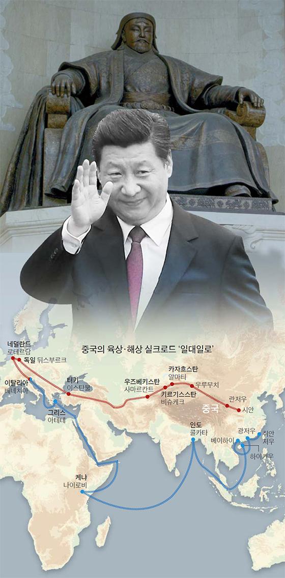 중국의 육상·해상 실크로드