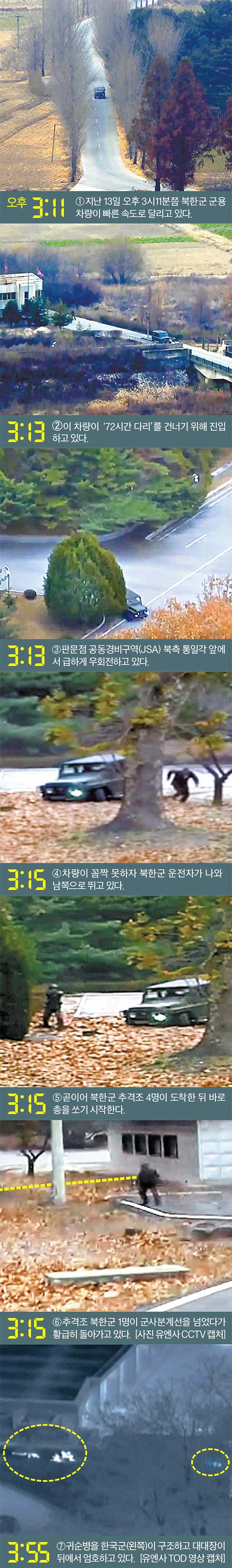귀순병 CCTV 공개