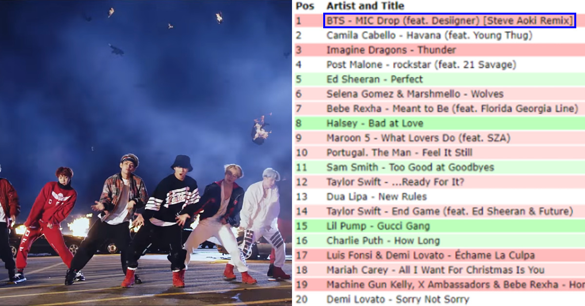 BTS Tops iTunes Charts in 60 Nations