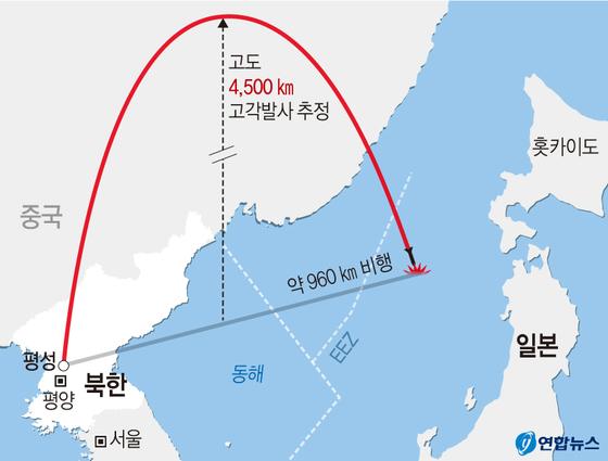북 장거리 미사일 발사. [연합뉴스]