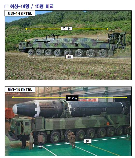 국방부는 북한이 지난달 29일 새벽 발사한 '화성-15형'을 신형 ICBM(대륙간탄도미사일)급으로 평가했다. [사진 국방부 제공]