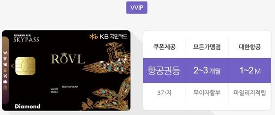 자료: KB국민카드 홈페이지