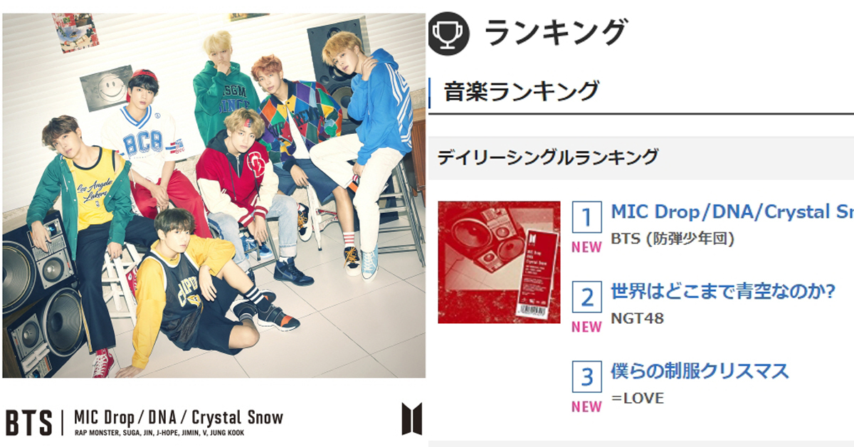 Photo of BTS from BigHit Entertainment(left) and Oricon Singles Chart.