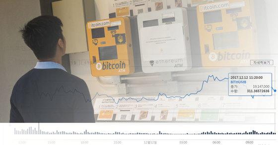 11일 홍콩에서 비트코인 현금화 기계를 한 남성이 보고 있다. 오른쪽 아래 사진은 국내 비트코인 거래 가격 추이[사진 EPA=연합뉴스, 빗썸]