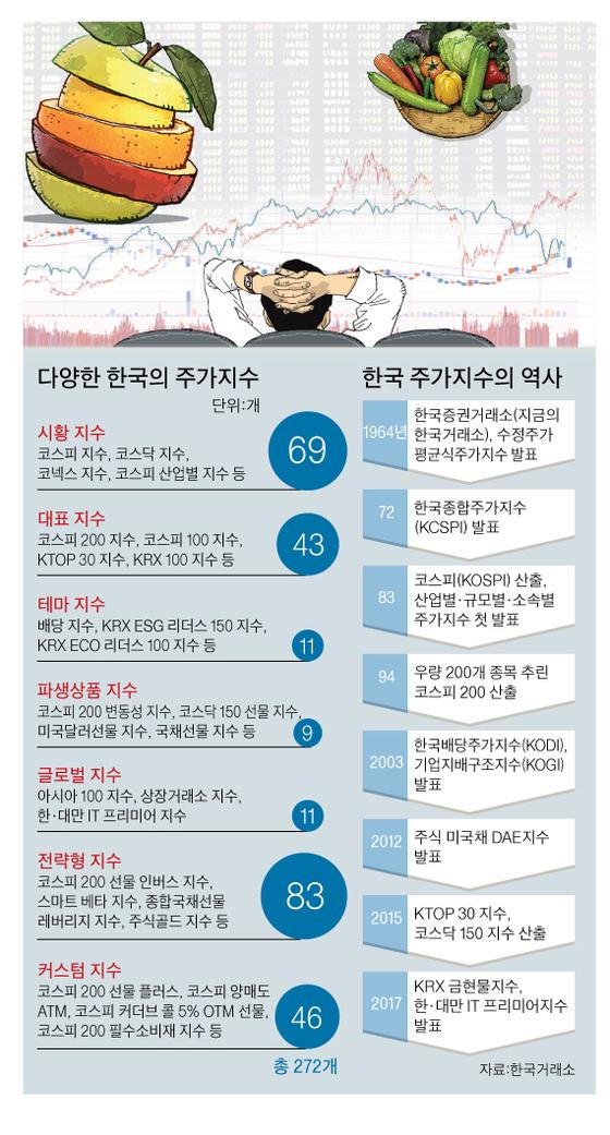 [그래픽=박춘환, 김회용 기자 park.choonhwan@joongang.co.kr]