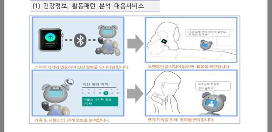 과기정통부가 13일 발표한 독거노인을 위한 지능로봇 프로젝트.