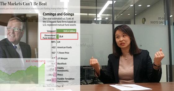 이진아 삼성자산운용 패시브운용팀장이 13일 삼성글로벌선진국 펀드에 대해 설명하고 있다. 왼쪽 사진은 이 펀드를 위탁운용하고 있는 미국 자산운용사 '디멘셔널 펀드어드바이저(DFA)'를 설명한 월스트리트저널 기사. 기사에 사진은 데이비드 부스 설립자다.[사진 WSJ, 네이버금융]