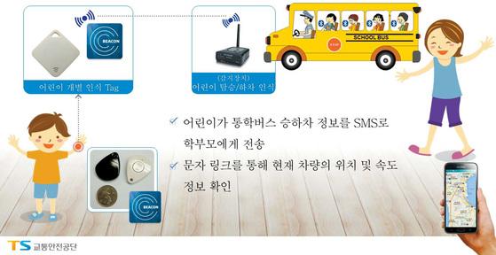 교통안전공단은 서비스 항목을 추가하고 이용 편의성을 높인 '어린이 안심 통학버스 서비스'를 제공한다. 사진은 어린이 집 통학버스 실시간 위치 안내 서비스. [사진 교통안전공단]
