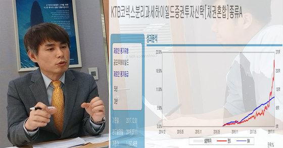 이주호 KTB 자산운용 주식운용팀장은 19일 KTB코넥스분리과세하이일드펀드에 대해 설명하고 있다.[사진 중앙포토, 펀드닥터]