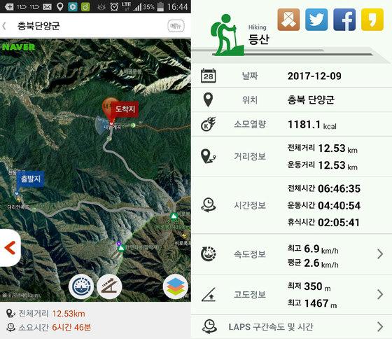 천동매표소-천동삼거리-비로봉-어의곡. 총거리 약 12.53km, 시간 약 6시간 50분. [사진 하만윤]