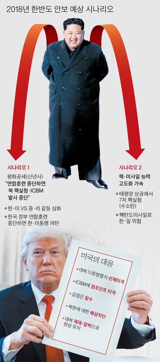 [그래픽= 박경민 기자 minn@joongang.co.kr]