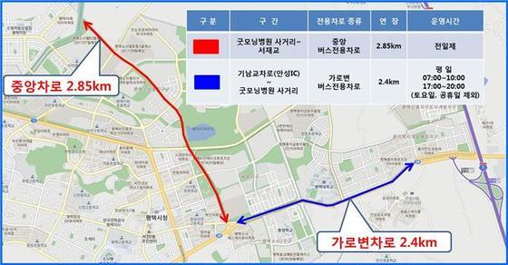 경기도 평택시 버스전용차로 운영 구간. [사진 평택시]