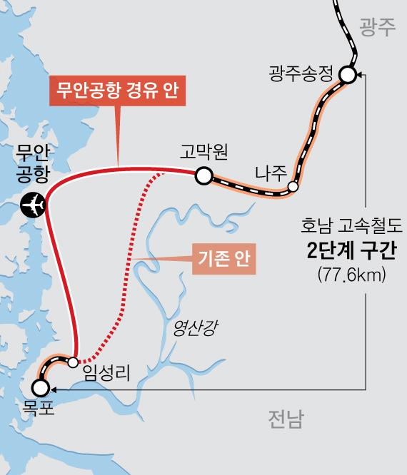 그래픽= 김주원 기자 zoom@joongang.co.kr
