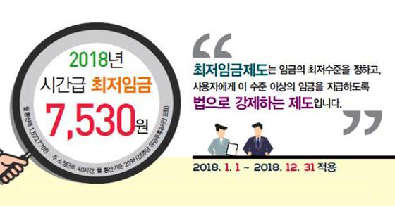 최임위는 내년도 시간당 최저임금 7530원에 대한 안내 전단 15만 부를 제작해 배포한다고 17일 밝혔다. [사진 최저임금위원회]