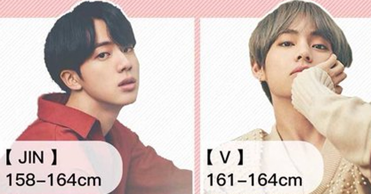Jin (left) and V (right) of BTS