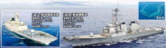 미 해군 소속 호퍼함(오른쪽)과 중국 남해함대 소속 황산함(왼쪽)의 재원 [사진=홍콩 명보]