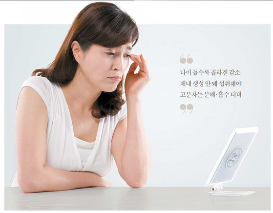 중년 여성이 피부 상태를 확인하고 있다. 피부 콜라겐이 줄면 피부 탄력이 떨어지면서 주름이 많아진다.