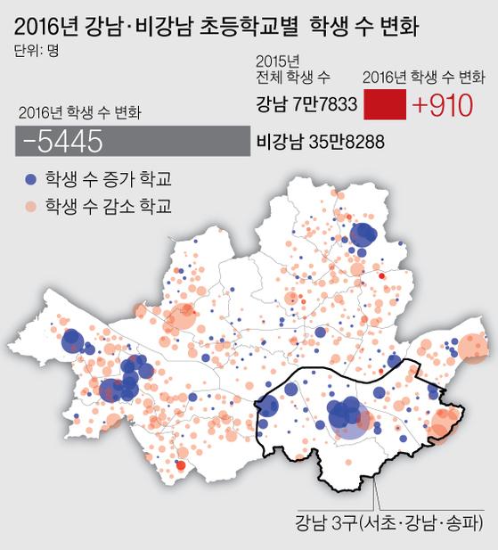 그래픽=박경민 기자 minn@joongang.co.kr, 데이터 시각화=배여운 분석가