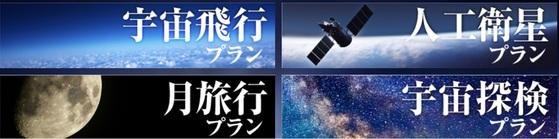 긴가(銀河) 스테이지의 우주장 플랜 설명. [사진 긴가 홈페이지]