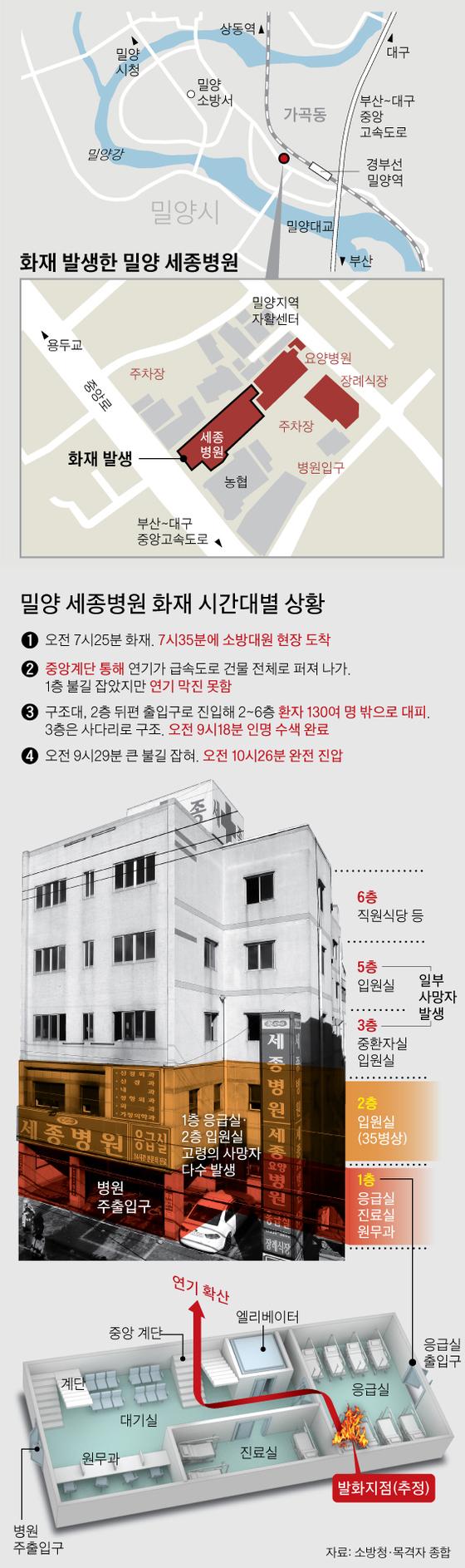 [그래픽=박경민·차준홍 기자 minn@joongang.co.kr]