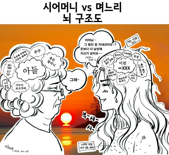 시어머니 vs 며느리 뇌 구조도. [일러스트 정영애]
