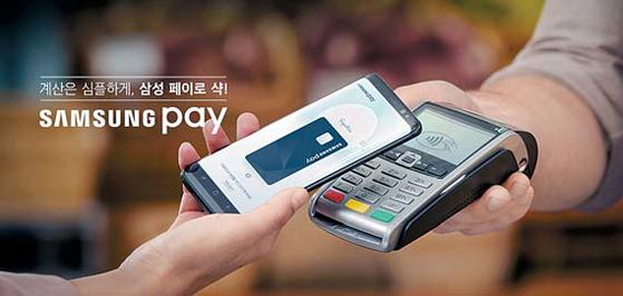 삼성페이는 온라인 및 오프라인 결제, ATM 입출금, 교통카드, 멤버십 등을 지원한다.