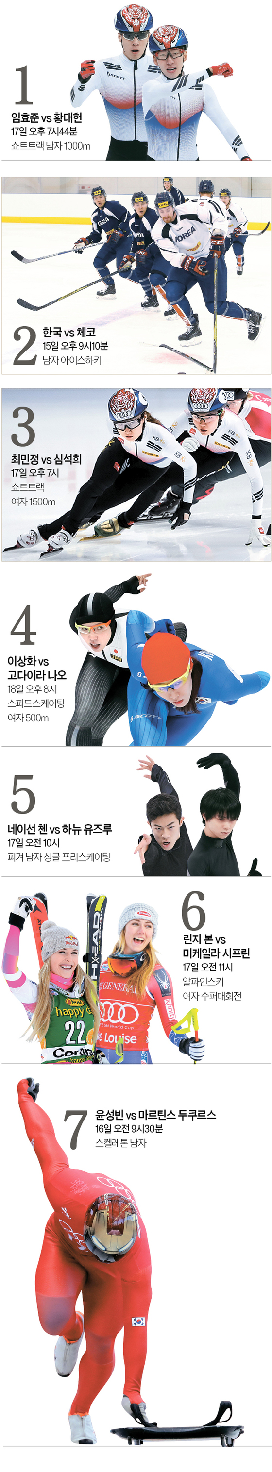 설 연휴 볼만한 빅매치7