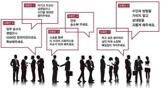 [자료=류재언 글로벌협상연구소장(변호사)]