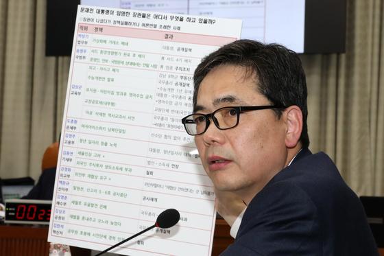 곽상도 자유한국당 의원이 21일 국회에서 열린 운영위원회 전체회의에서 질의하고 있다. [뉴스1]