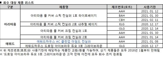 아모레퍼시픽 회수 제품 리스트.