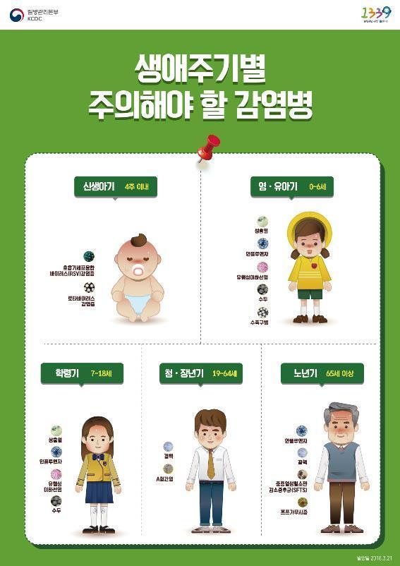 [사진 질병관리본부]