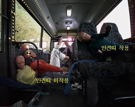 버스 전복 실험 후 상황. 안전띠를 하지 않은 모형들이 좌석에서 튕겨져 나와 뒤엉켜 있다. [사진 한국교통안전공단]