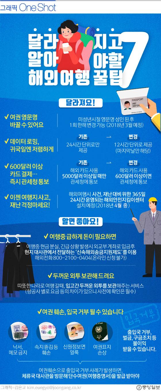 그래픽=김은교 kim.eungyo@joongang.co.kr