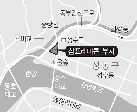 서울숲 생태공원