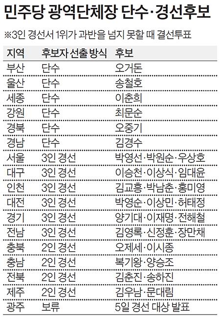 민주당 광역단체장 단수·경선후보