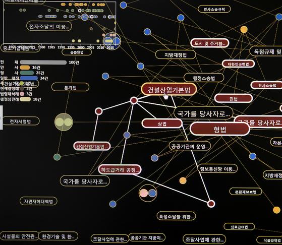 국내 첫 AI변호사 '유렉스'가 대형 법무법인에 '취직'했다. 유렉스 작업 화면. 장진영 기자