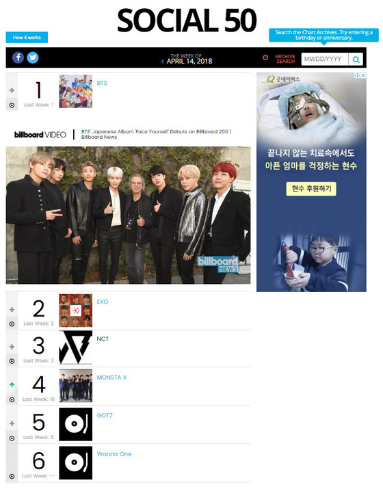 Billboard's Social 50 places BTS on No. 1.