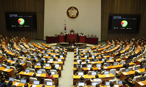 국회는 5일 오후 본회의를 열어 광역의원을 690명으로, 기초의원을 2927명으로 각각 조정하는 내용을 담은 공직선거법 개정안을 처리했다. [중앙포토]