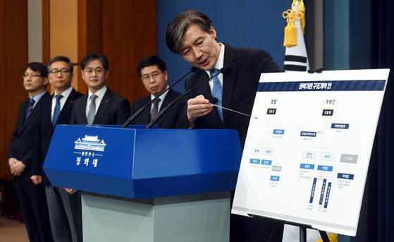 조국 청와대 민정수석이 지난 1월 14일 권력기관 개혁 방안을 발표하는 모습. 조 수석이 오른쪽이 백원우 민정비서관. [청와대 사진기자단]